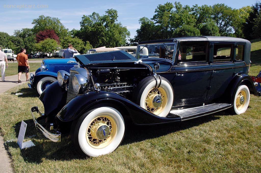1933 Lincoln Model Ka Backgrounds, Compatible - PC, Mobile, Gadgets| 1024x680 px