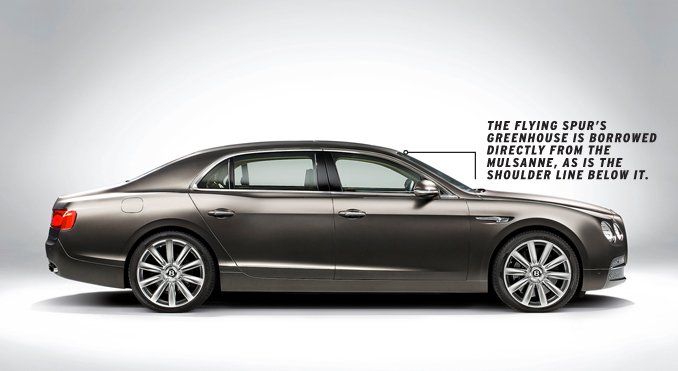 2014 Bentley Flying Spur Pics, Vehicles Collection