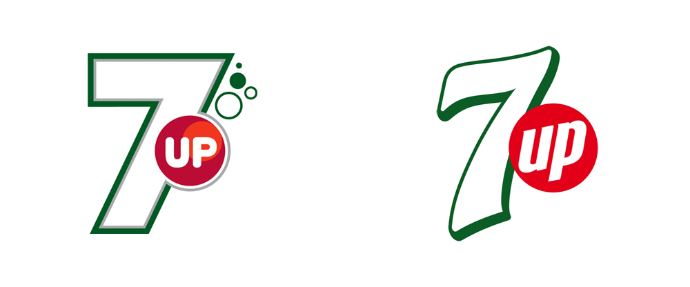 7up Backgrounds, Compatible - PC, Mobile, Gadgets| 1000x416 px