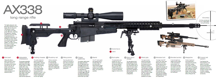 Accuracy International Aw 338 Sniper Rifle Backgrounds, Compatible - PC, Mobile, Gadgets| 700x261 px