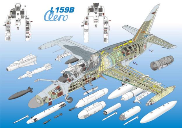Aero L-159 Backgrounds, Compatible - PC, Mobile, Gadgets| 625x439 px
