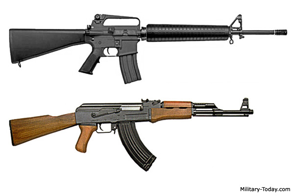 Ak-47 Pics, Weapons Collection