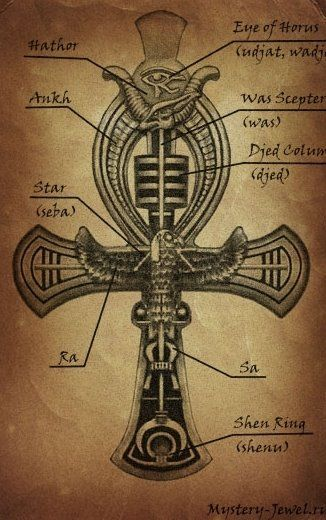 Ankh HD wallpapers, Desktop wallpaper - most viewed