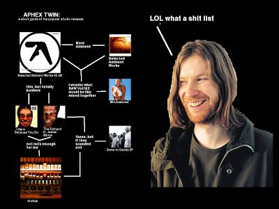 Aphex Twin Backgrounds, Compatible - PC, Mobile, Gadgets| 400x300 px