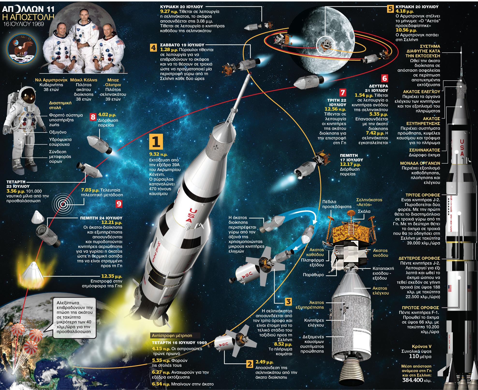 Apollo 11 #14
