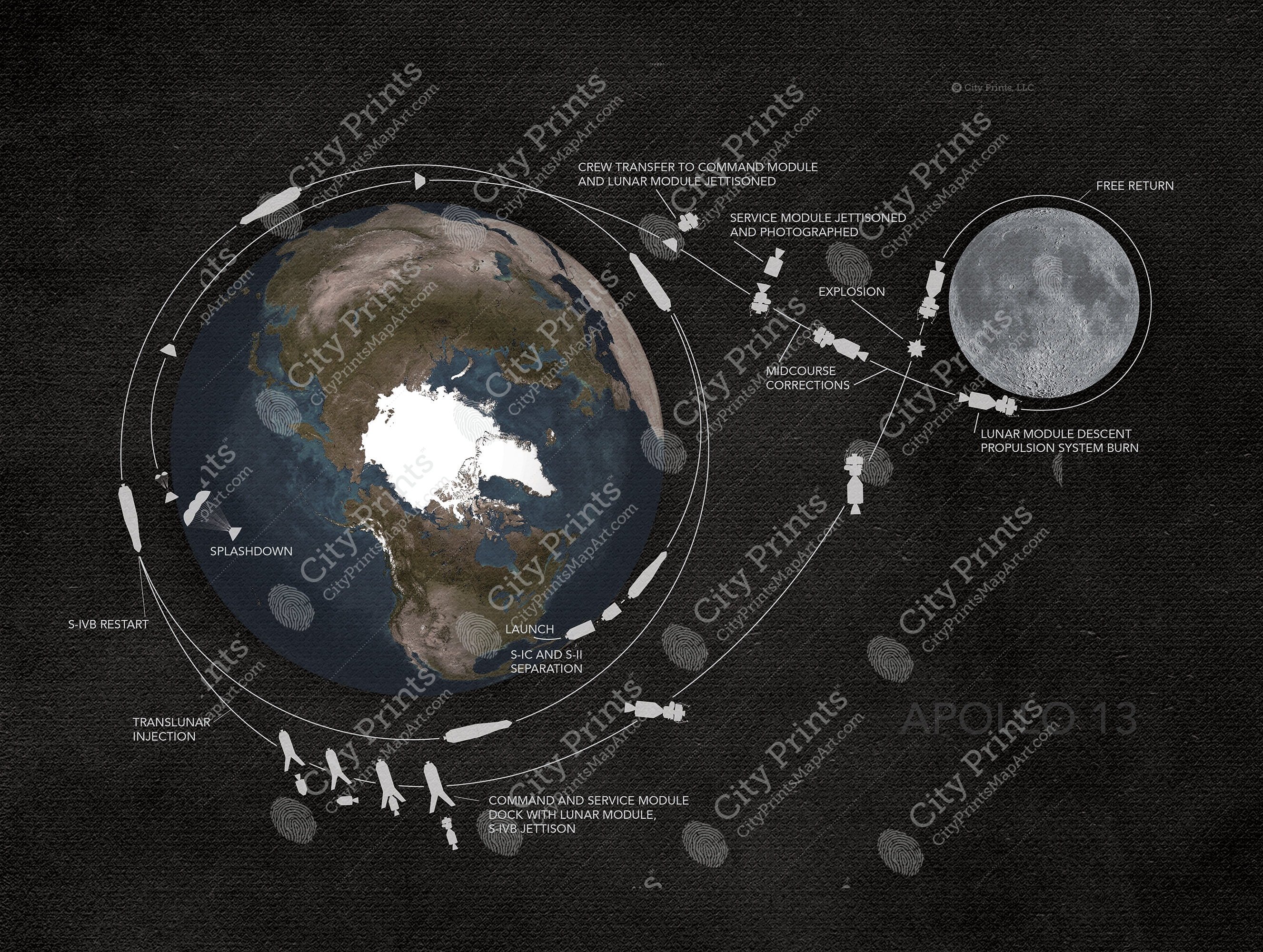 High Resolution Wallpaper | Apollo 13 2653x2000 px