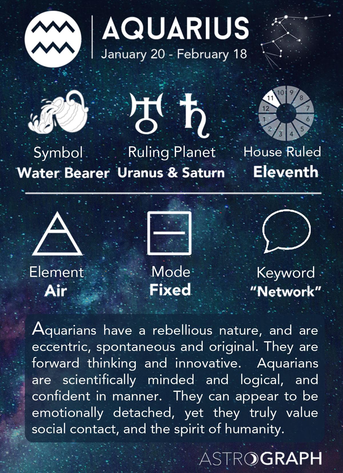 HQ Aquarius Wallpapers | File 445.38Kb