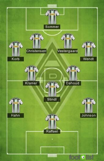 340x525 > Borussia Mönchengla Wallpapers