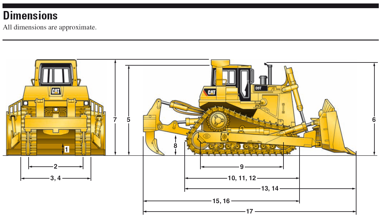 Caterpillar D9t High Quality Background on Wallpapers Vista