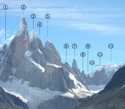 Nice Images Collection: Cerro Torre Desktop Wallpapers