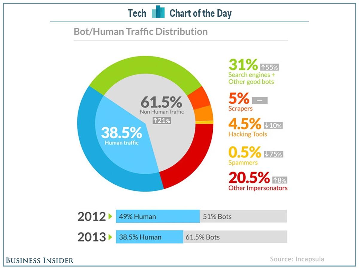 Chart HD wallpapers, Desktop wallpaper - most viewed