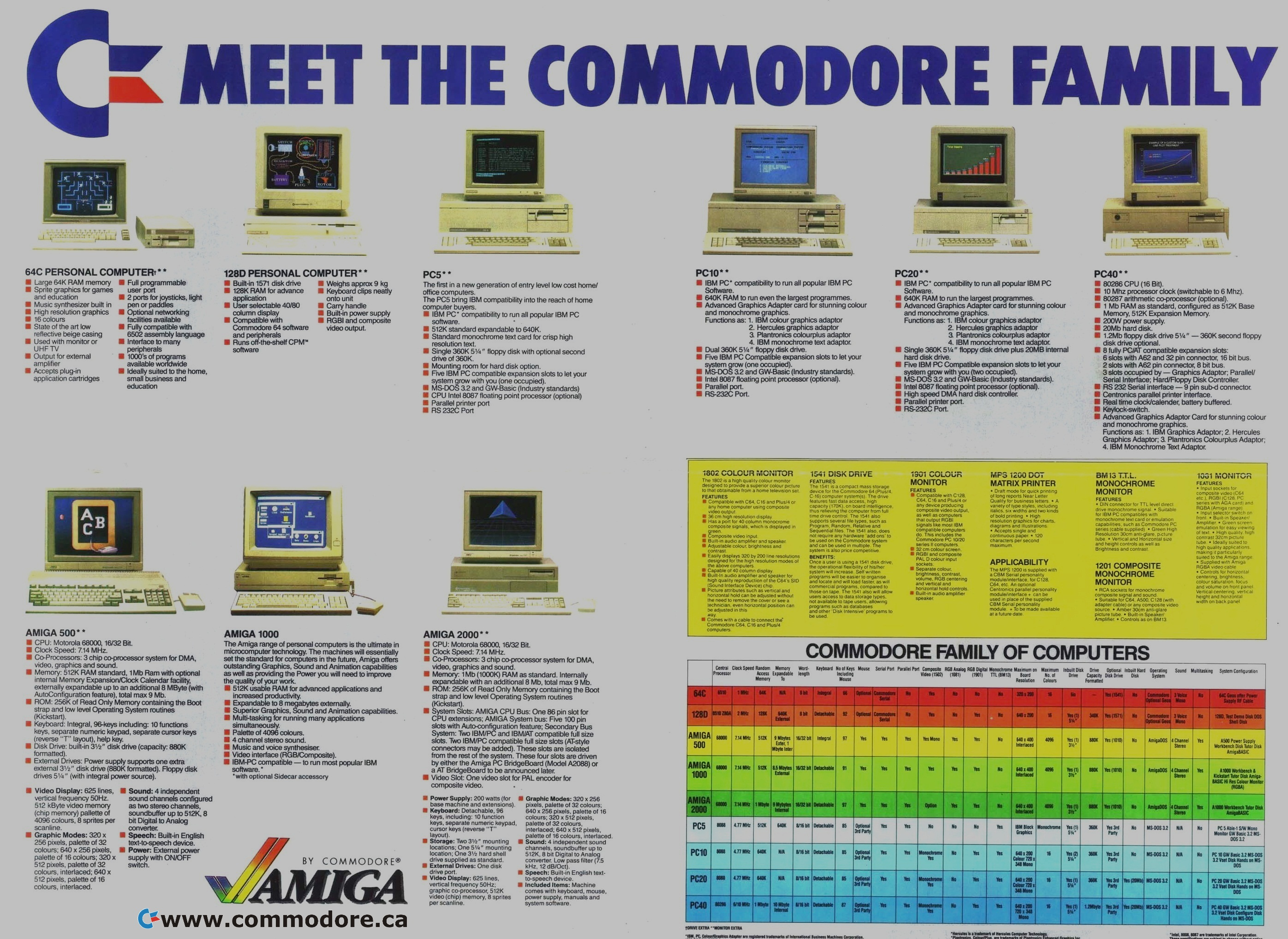 Amazing Commodore Amiga Pictures & Backgrounds