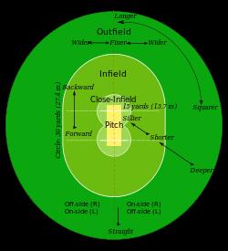 Cricket HD wallpapers, Desktop wallpaper - most viewed
