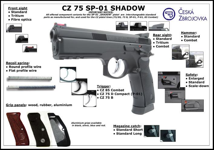 Cz 75 Sp01 Pistol wallpapers, Weapons, HQ Cz 75 Sp01 Pistol pictures