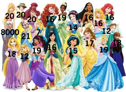 HQ Disney Princesses Wallpapers | File 54.84Kb