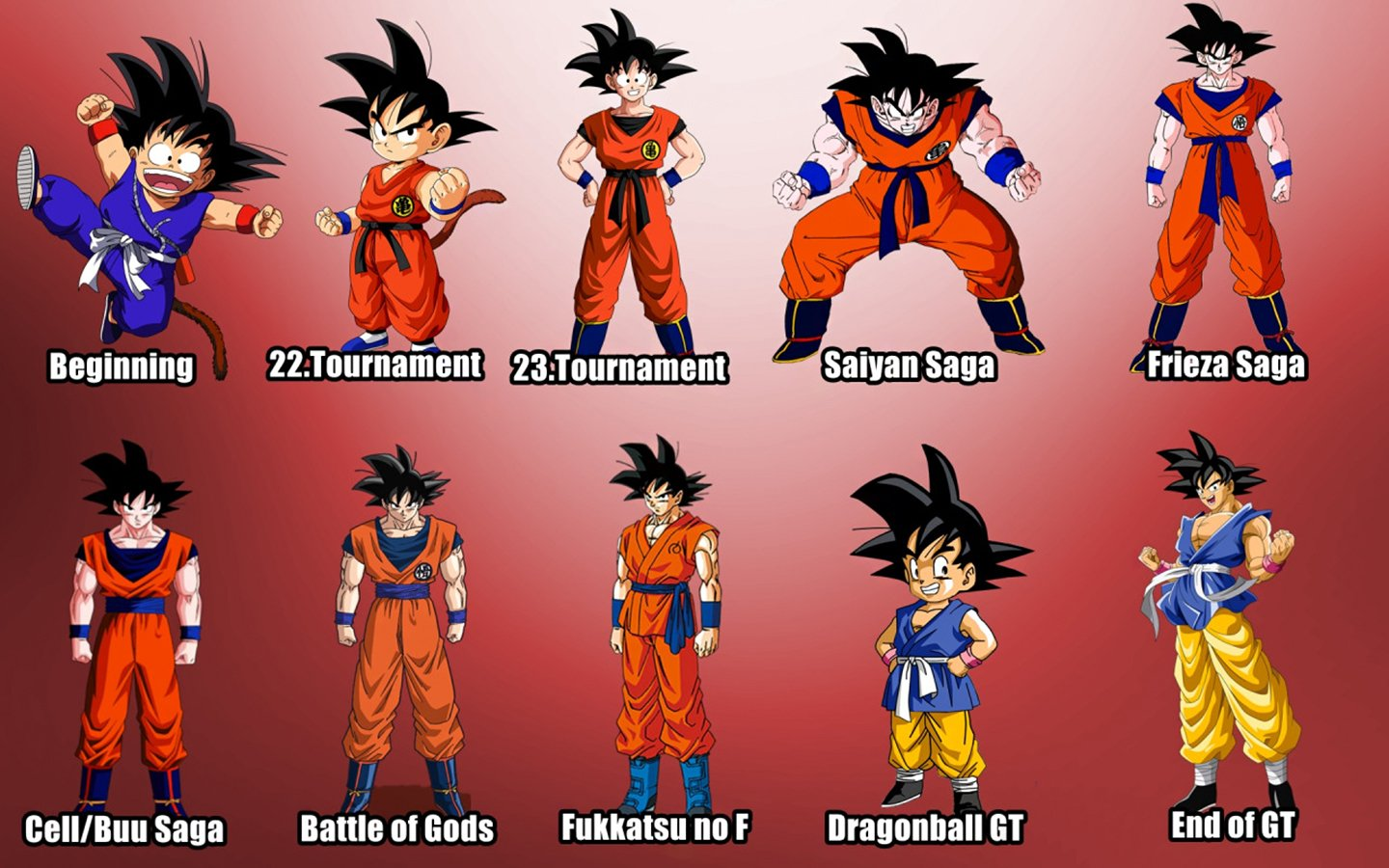 Dragon Ball GT Backgrounds on Wallpapers Vista