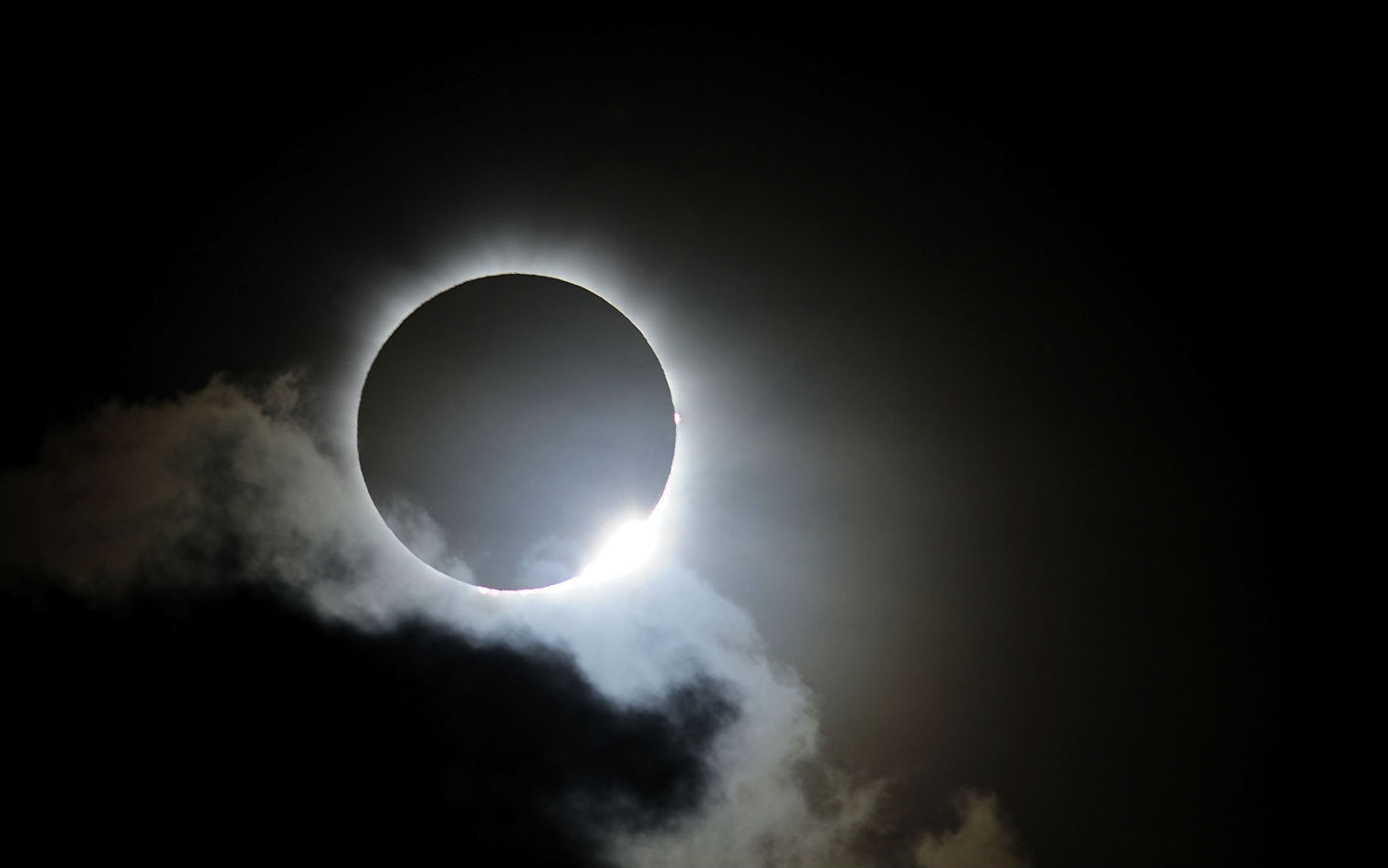 Images of Eclipse | 1520x951