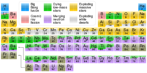 Elements High Quality Background on Wallpapers Vista