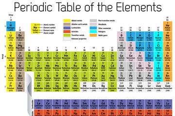 Elements #21