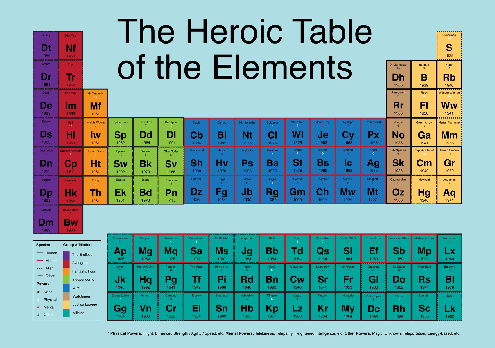 Amazing Elements Pictures & Backgrounds