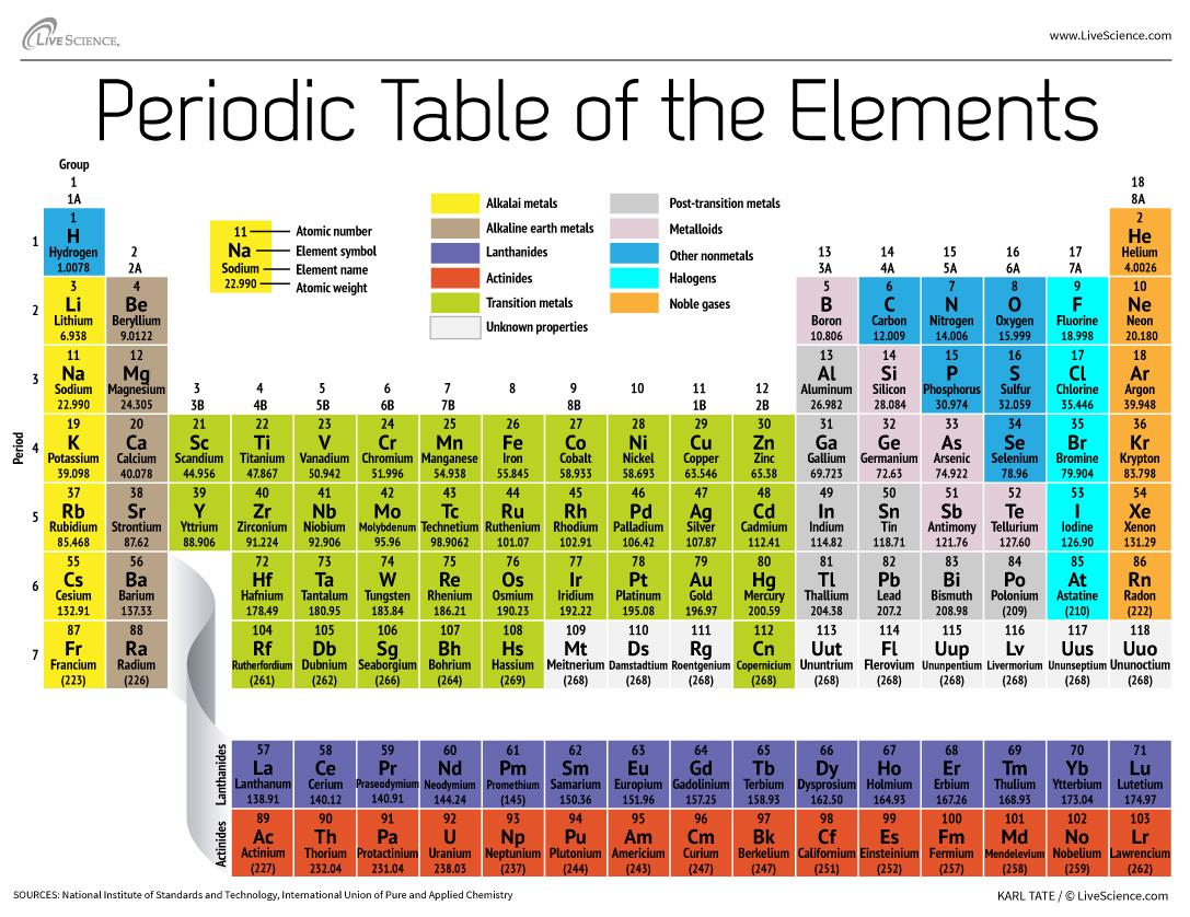 Elements Backgrounds on Wallpapers Vista