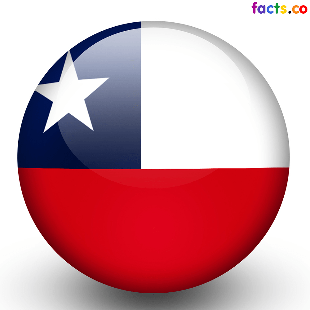 Nice Images Collection: Flag Of Chile Desktop Wallpapers