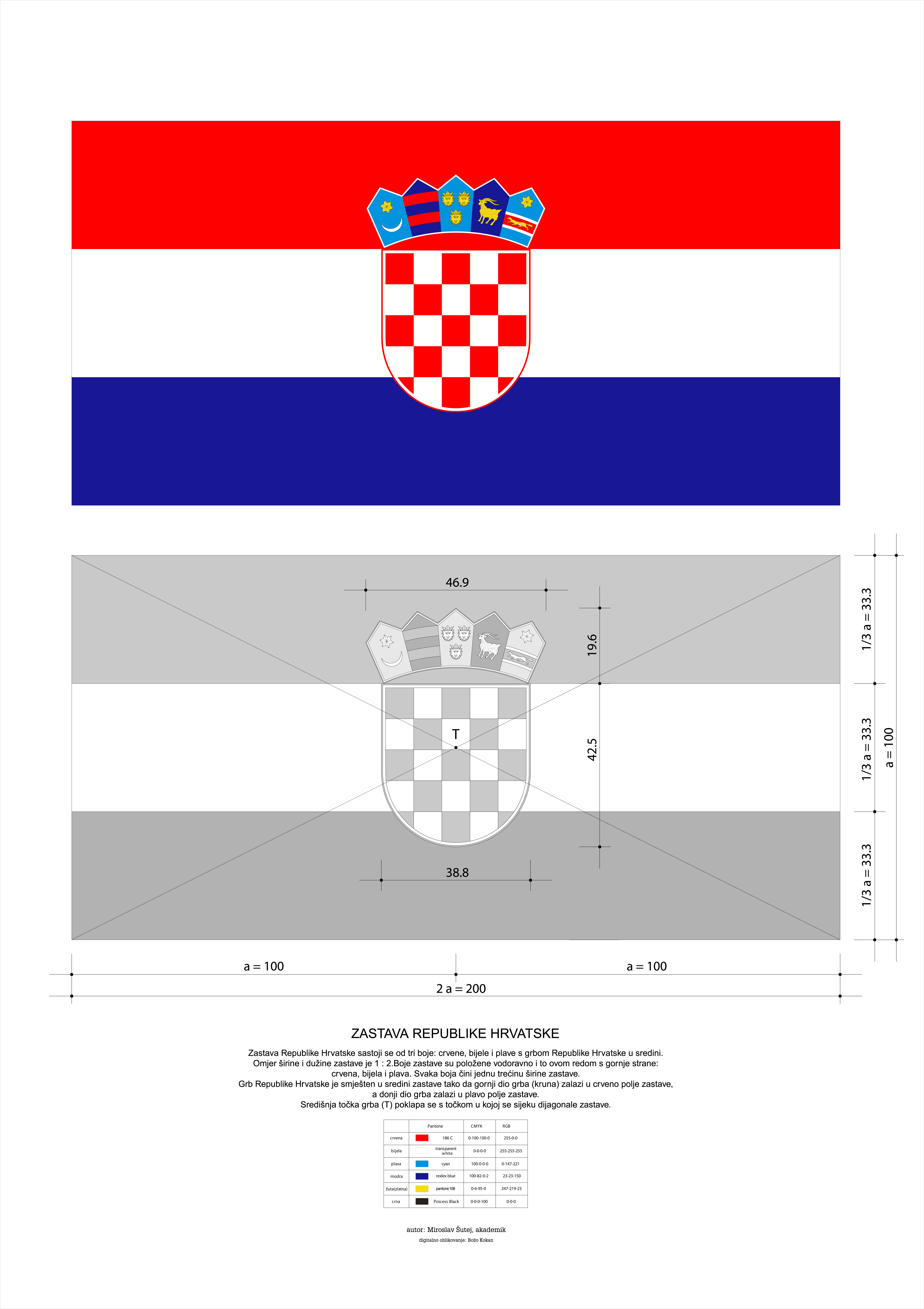 Nice Images Collection: Flag Of Croatia Desktop Wallpapers