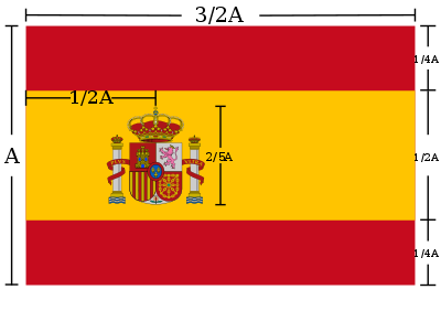 Flag Of Spain Backgrounds, Compatible - PC, Mobile, Gadgets| 400x282 px