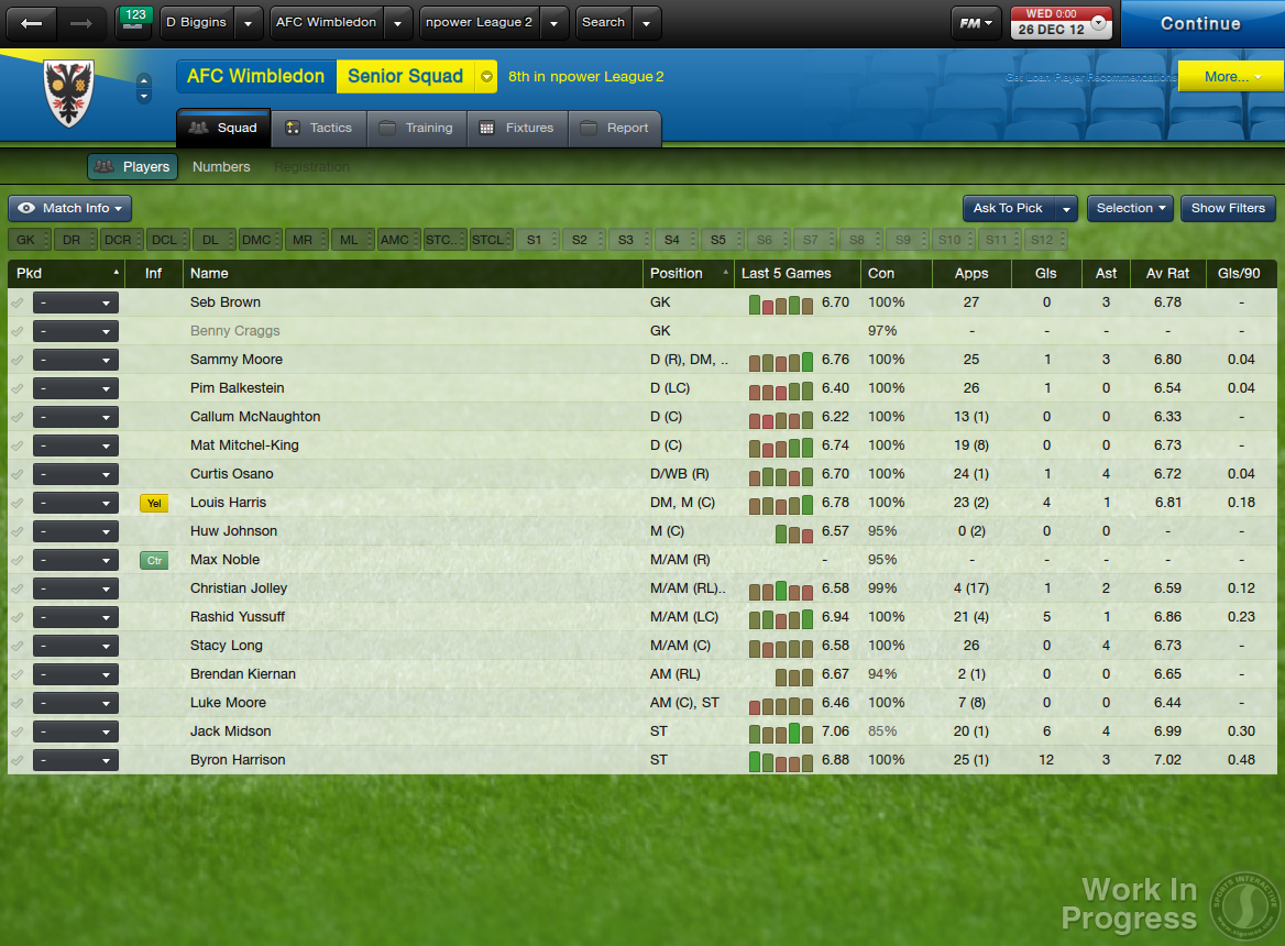 Nice Images Collection: Football Manager 2013 Desktop Wallpapers