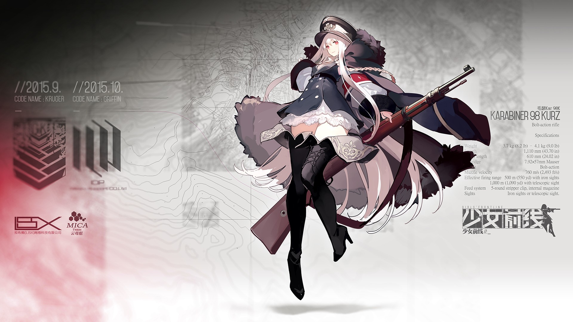 Girls Frontline Backgrounds, Compatible - PC, Mobile, Gadgets| 1920x1080 px