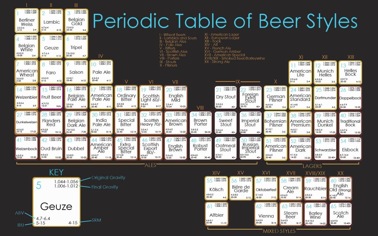 1280x800 > Got Beer ? Wallpapers