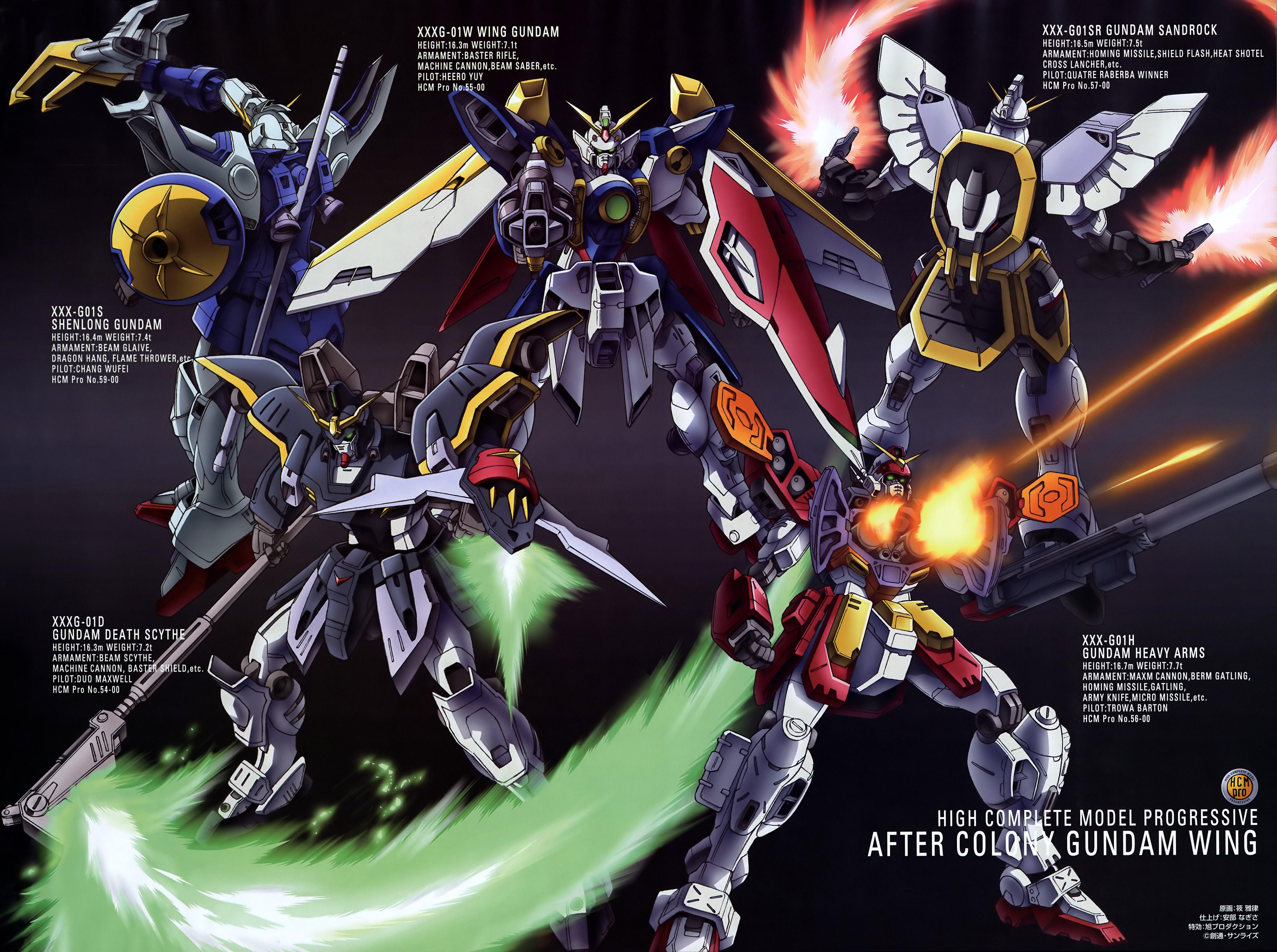 High Resolution Wallpaper | Gundam 5301x3953 px