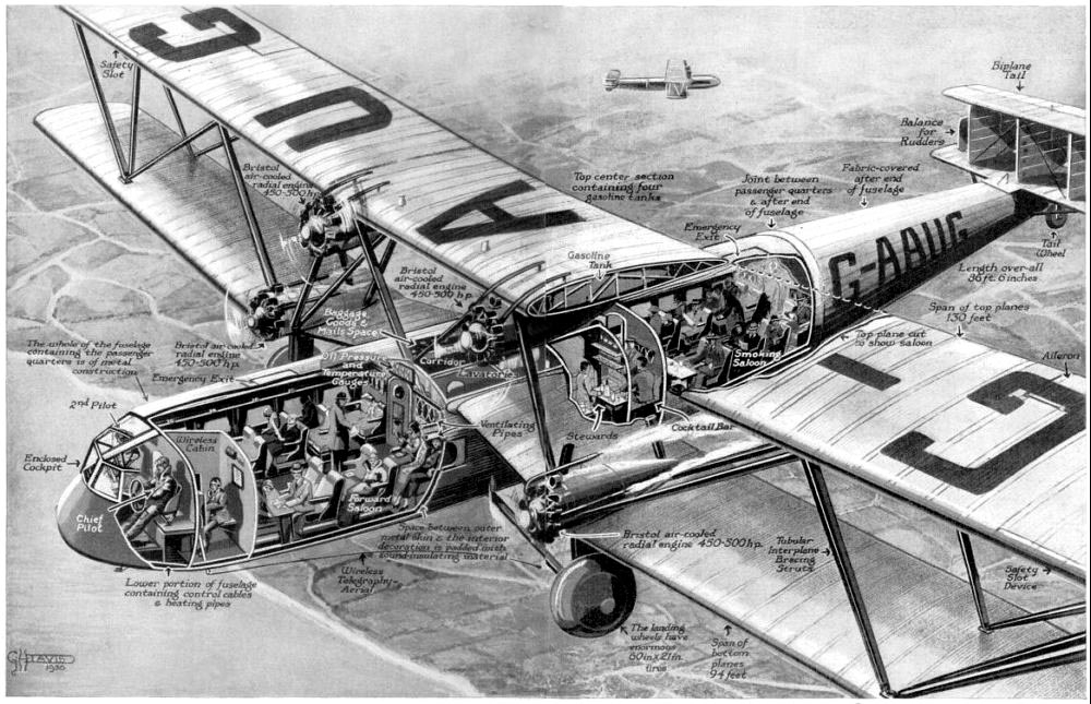 High Resolution Wallpaper   Handley Page H.P.42 1000x645 px
