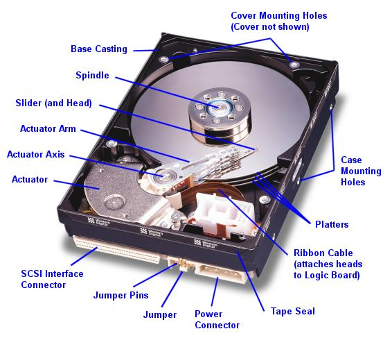 Amazing Hard Disk Drive Pictures & Backgrounds