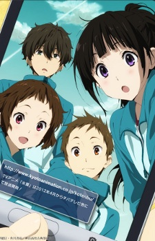 225x350 > Hyouka Wallpapers
