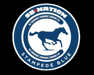 Indianapolis Colts Backgrounds, Compatible - PC, Mobile, Gadgets  400x320 px
