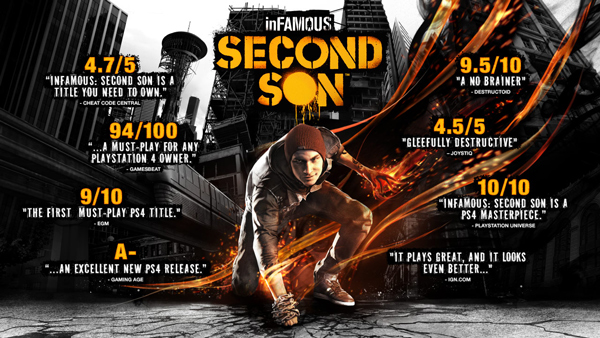 InFAMOUS: Second Son Pics, Video Game Collection