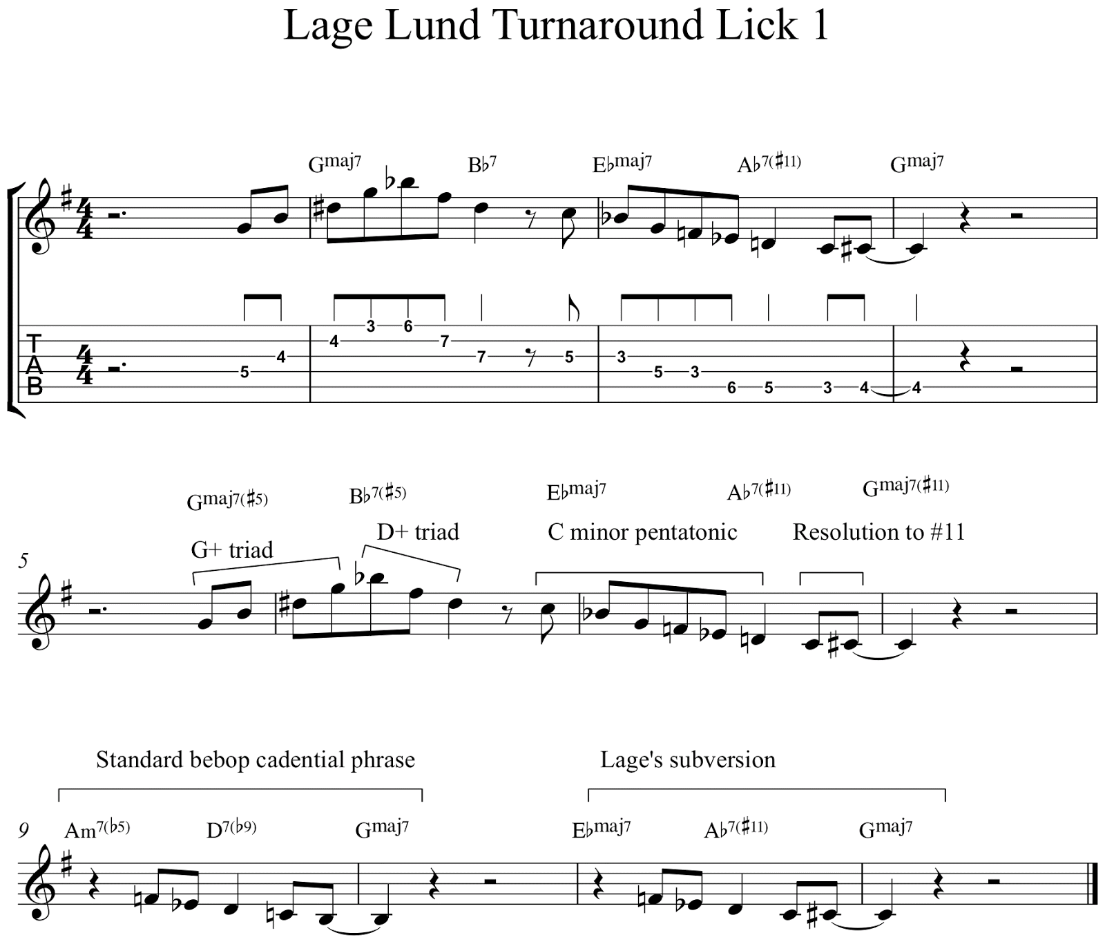 Images of Lage Lund | 1600x1363