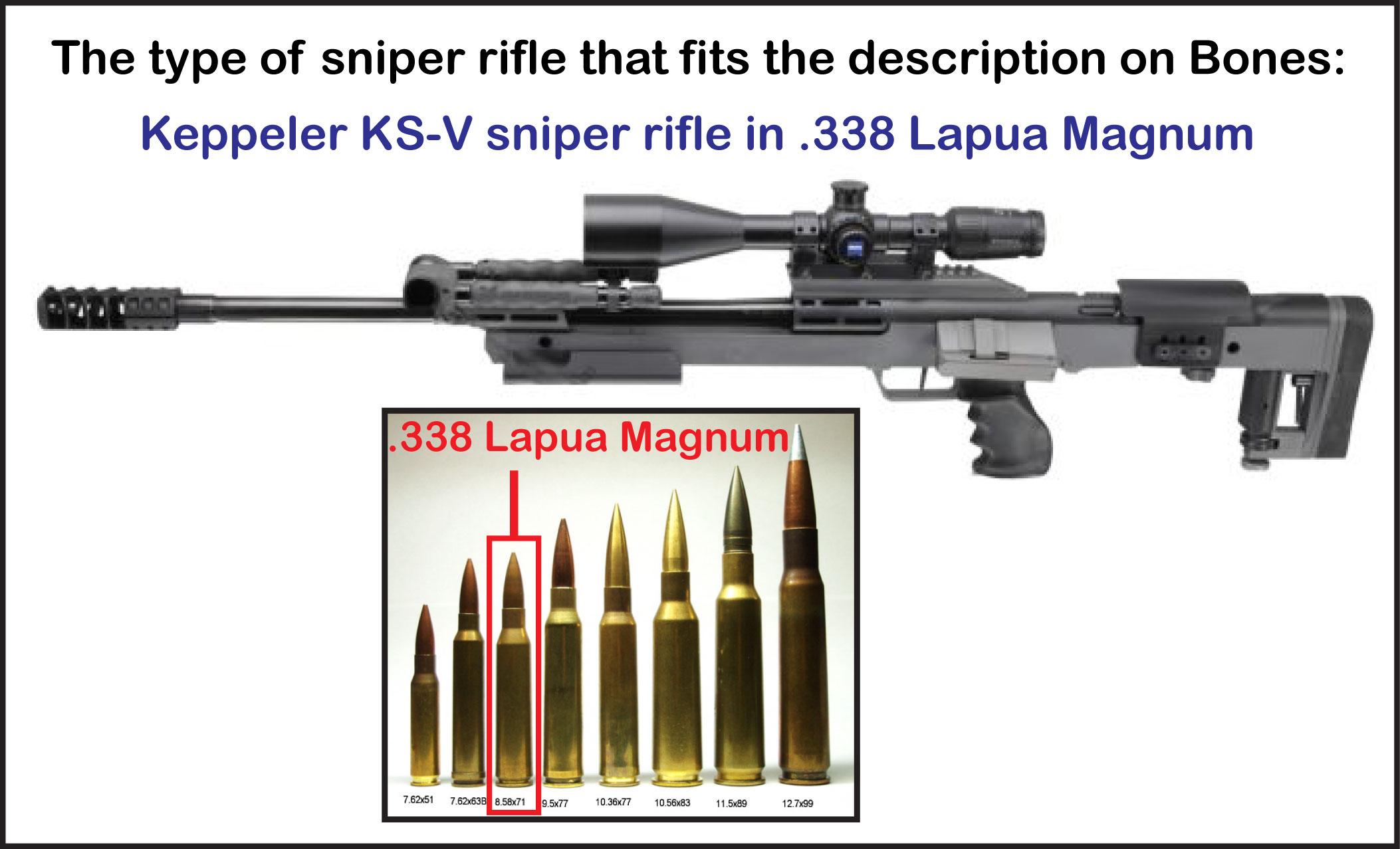Lapua .338 Sniper Rifle Backgrounds, Compatible - PC, Mobile, Gadgets  2106x1278 px