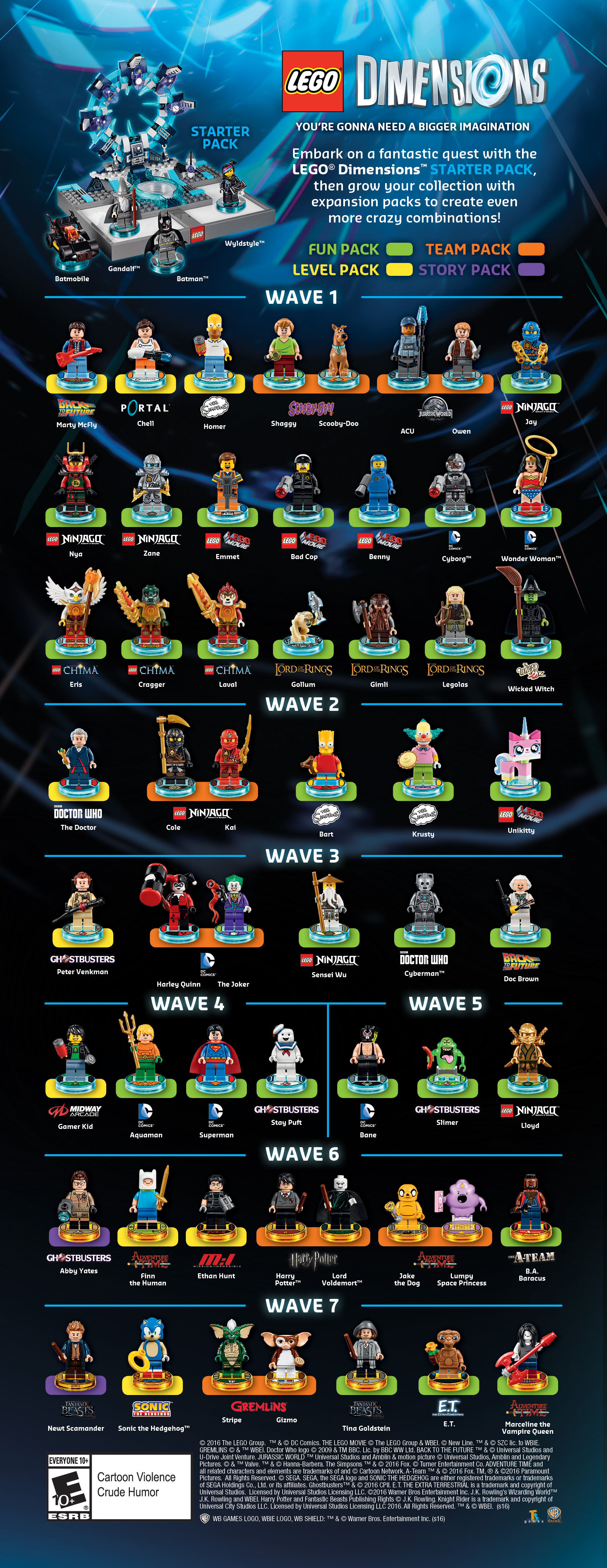 High Resolution Wallpaper | LEGO Dimensions 1800x4650 px