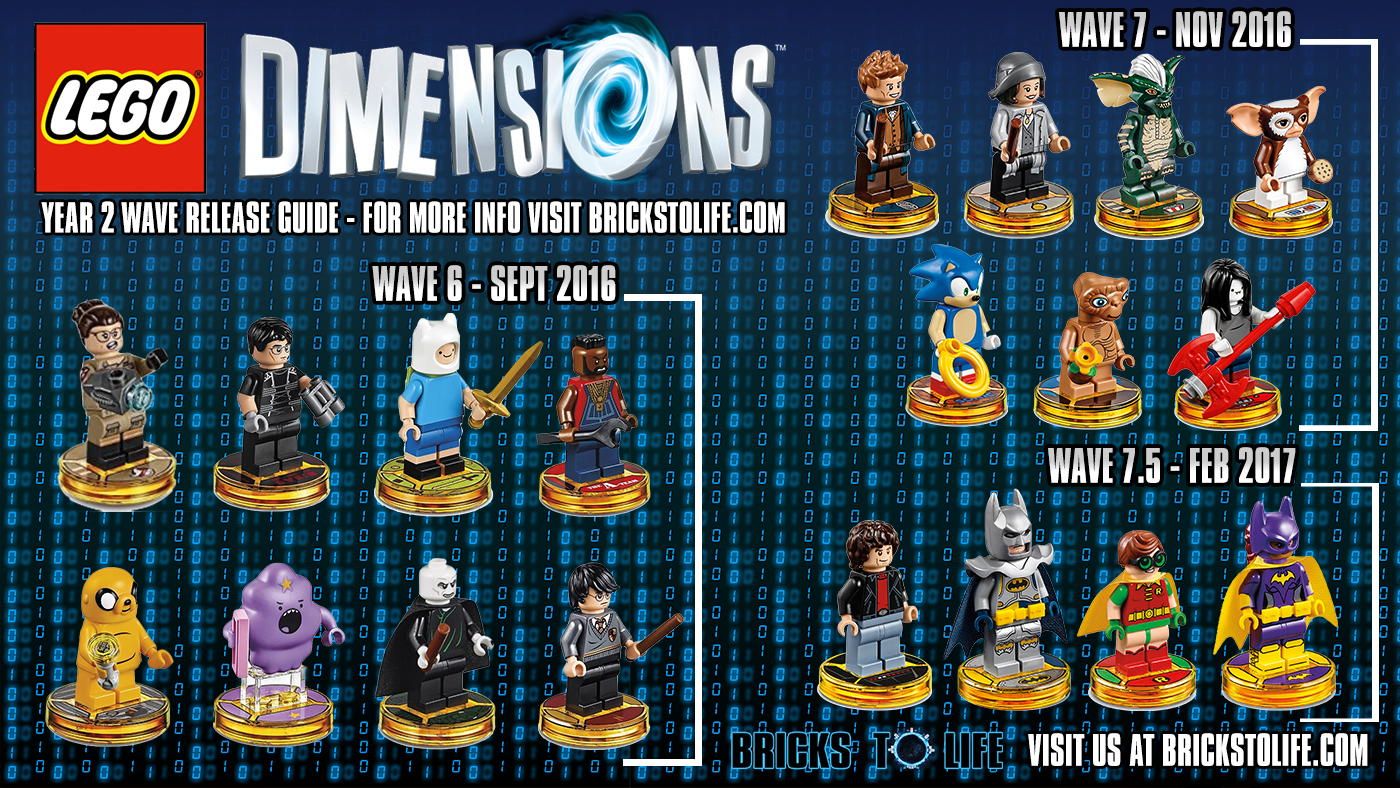 High Resolution Wallpaper | LEGO Dimensions 1400x788 px