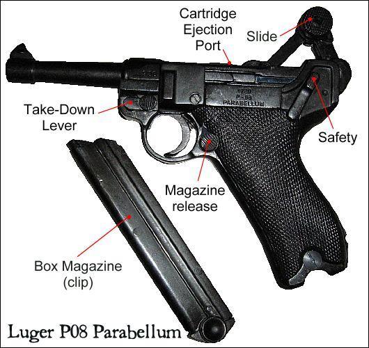 High Resolution Wallpaper | Luger P08 Pistol 530x500 px