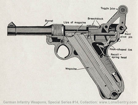 Luger Pistol High Quality Background on Wallpapers Vista