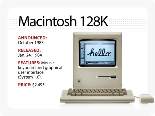 Macintosh Backgrounds on Wallpapers Vista