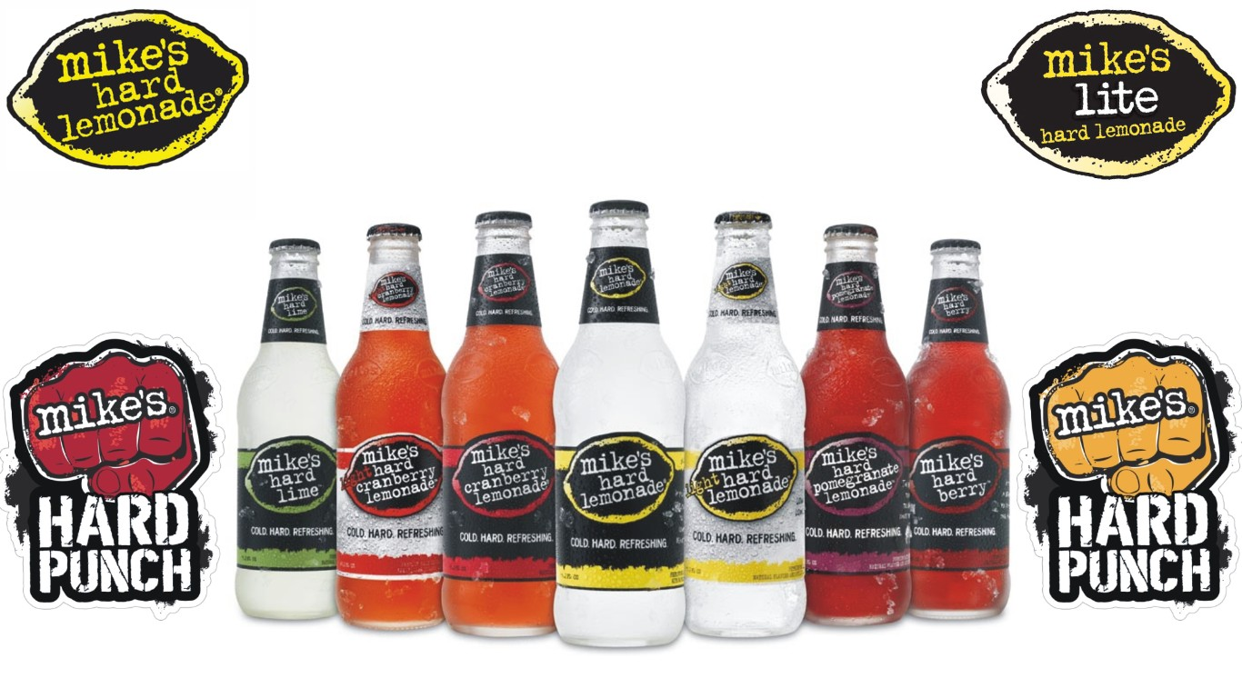 Images of Mikes Hard Lemonade | 1366x768
