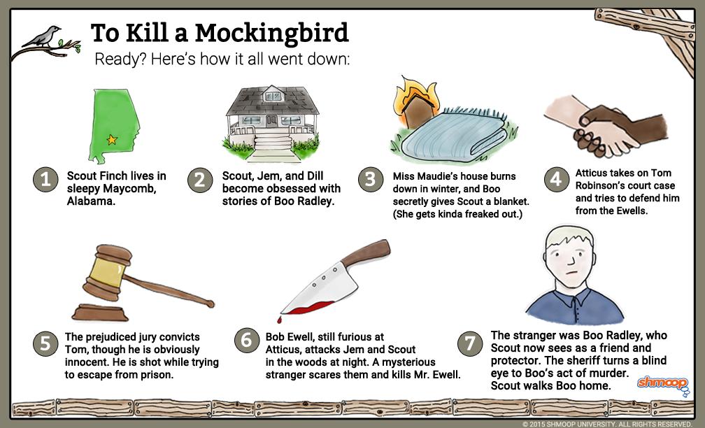 Mockingbird Backgrounds on Wallpapers Vista