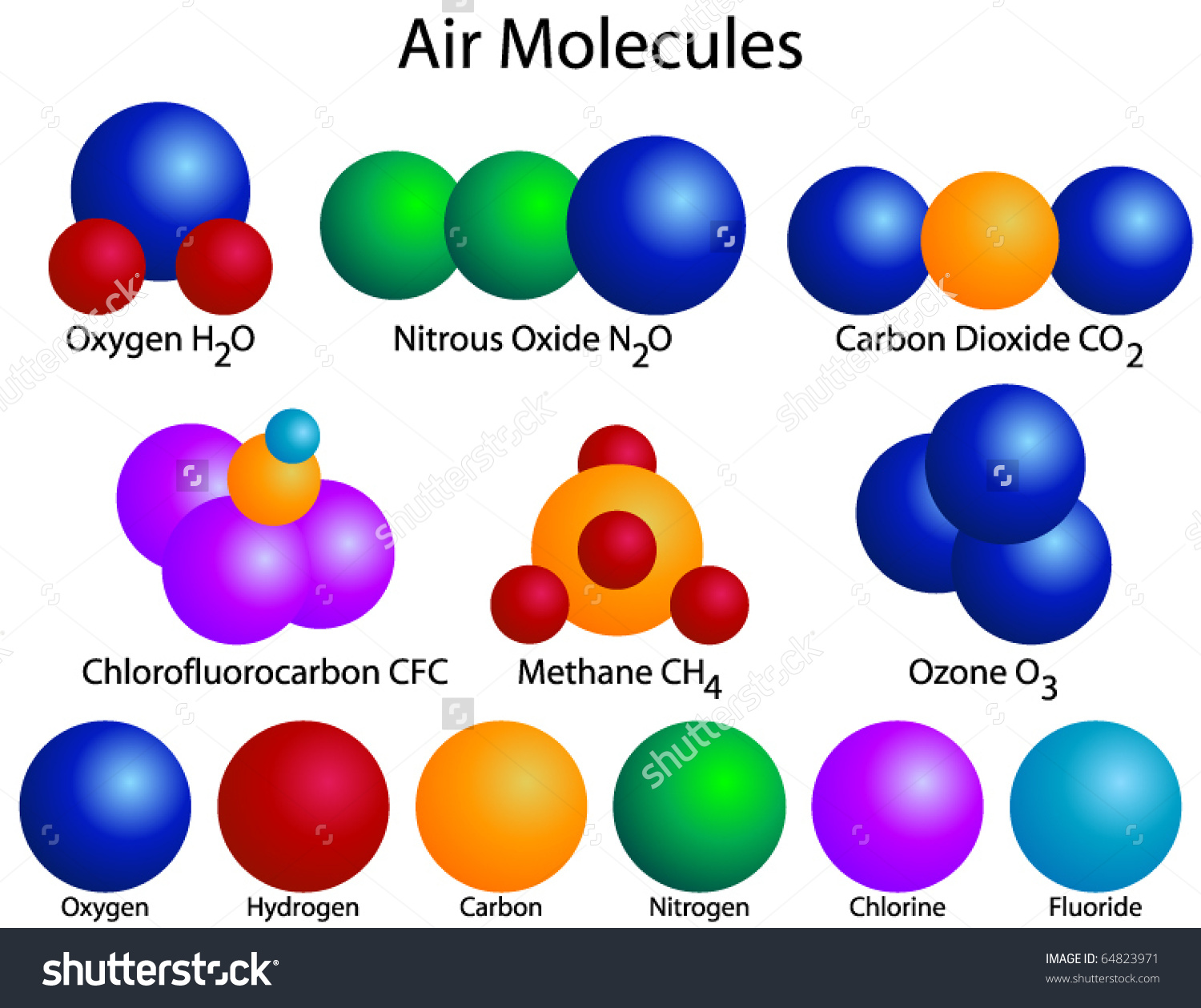 Molecule Pics, Technology Collection