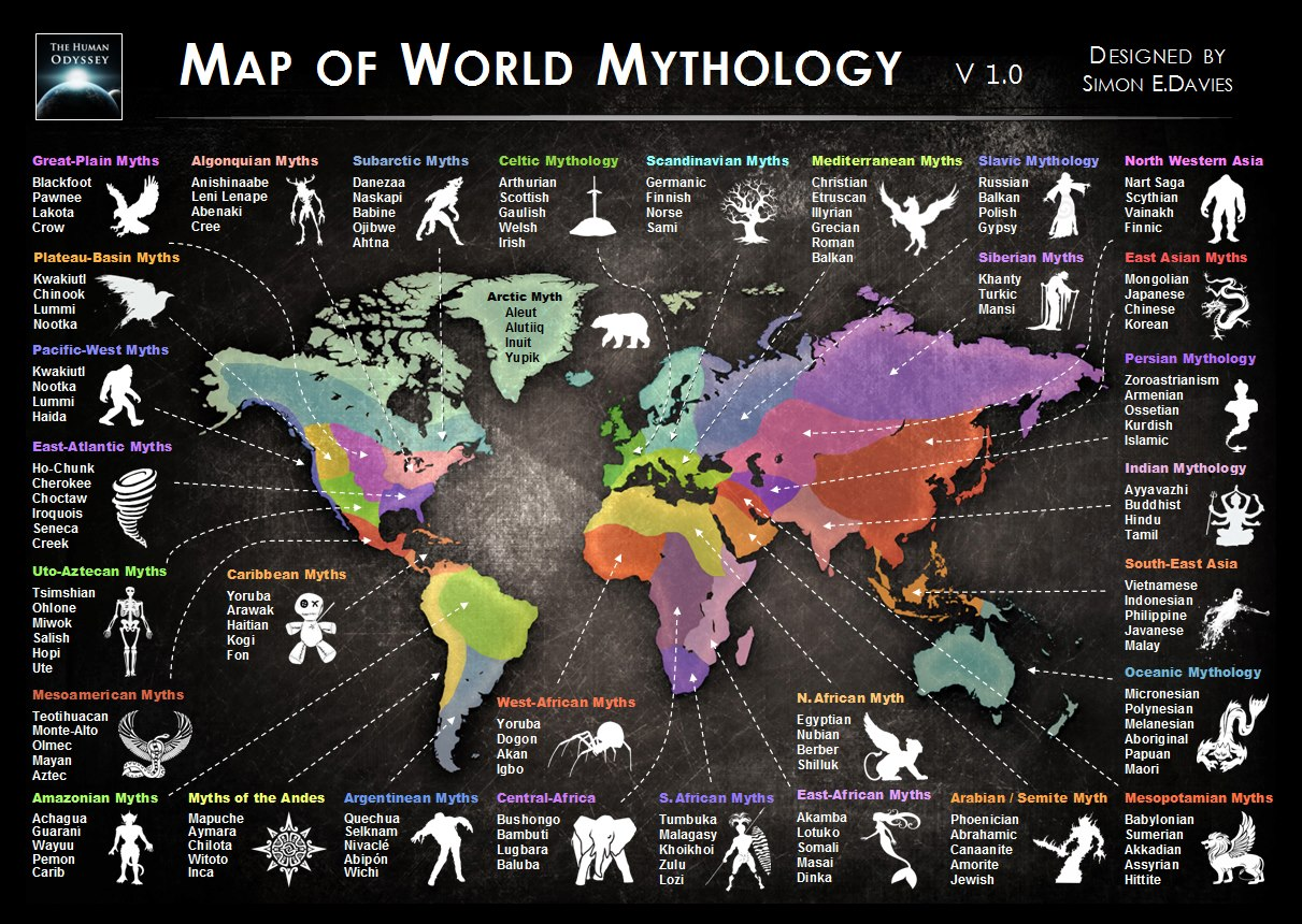 Mythology Backgrounds, Compatible - PC, Mobile, Gadgets| 1211x860 px