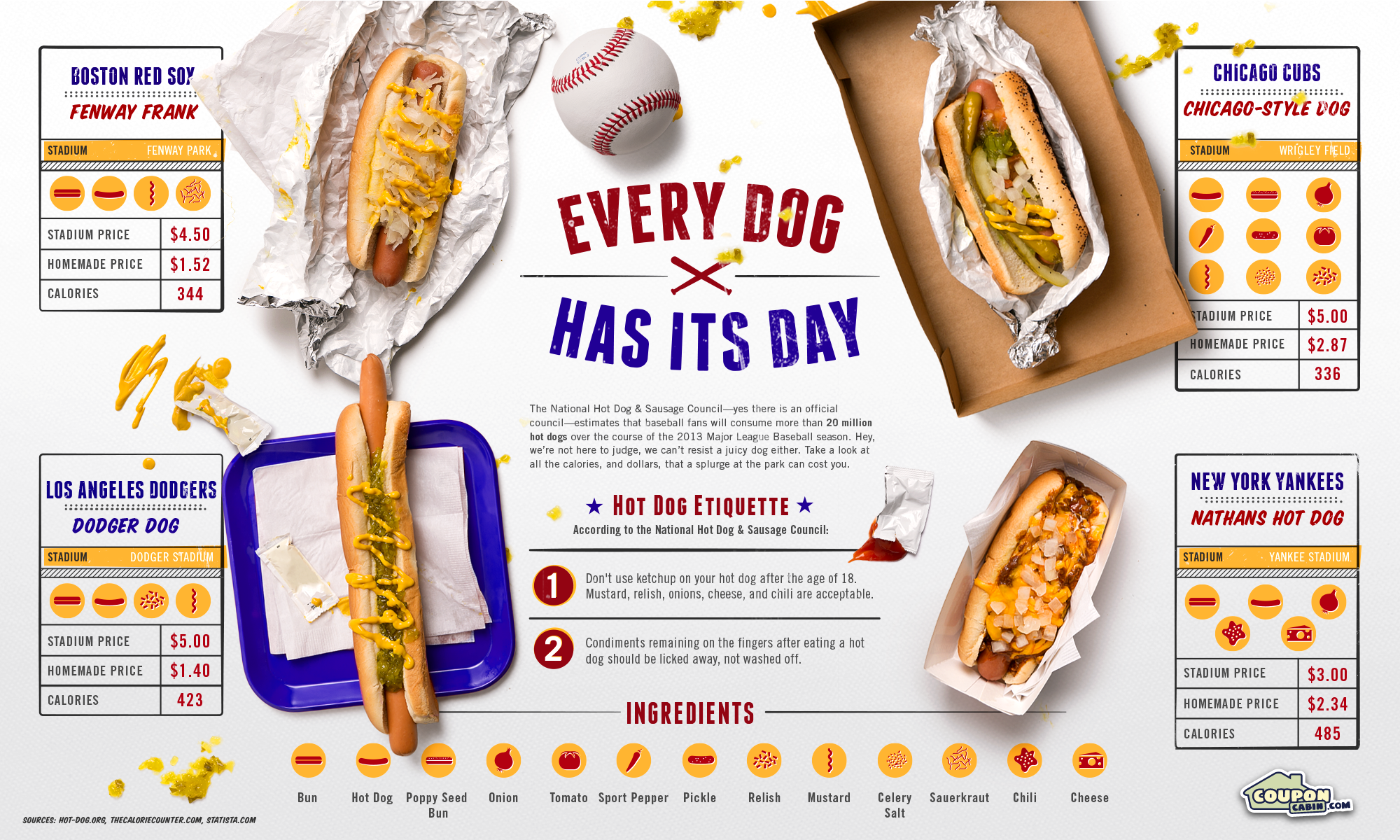 National Hot Dog Day Backgrounds, Compatible - PC, Mobile, Gadgets| 2000x1200 px