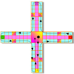 Pachisi Pics, Game Collection